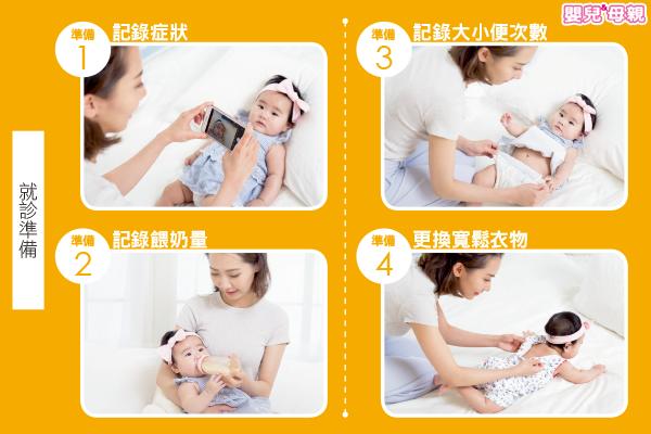 看診前→看診中→看診後 寶貝看病3階段狀況題 專家來解答!友善醫療小兒篇