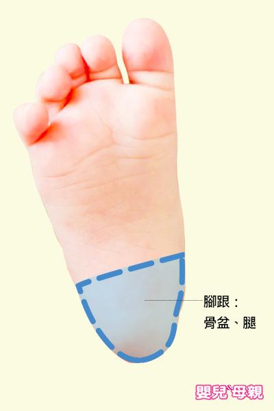 按摩寶寶腳跟可以舒緩肌肉緊繃、髖關節疼痛