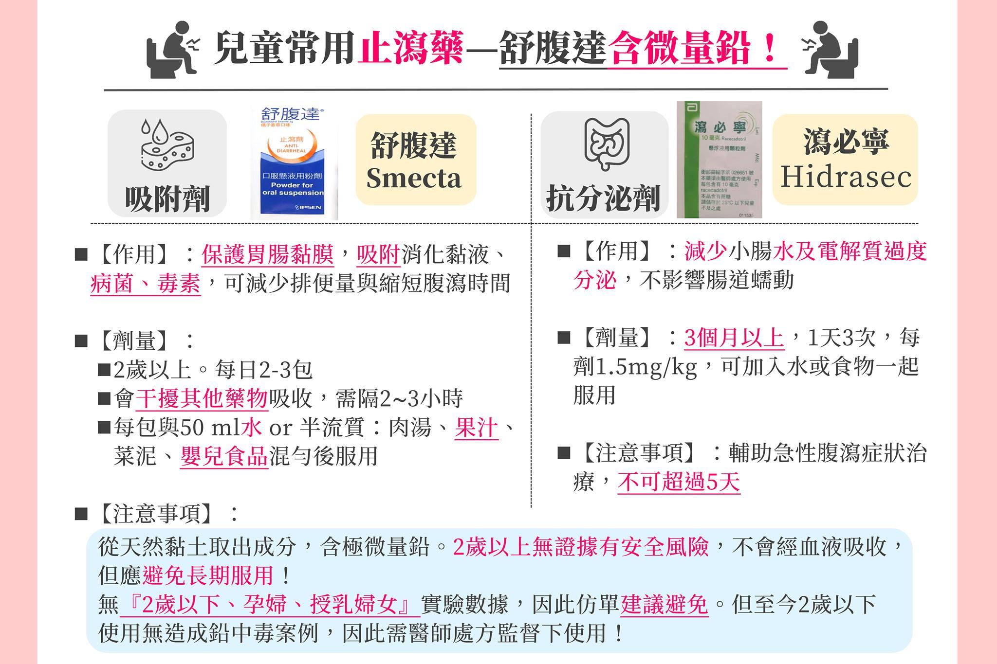 治療兒童腸胃炎,兩款常用止瀉藥注意事項