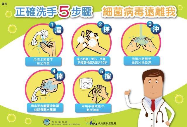 正確洗手五步驟