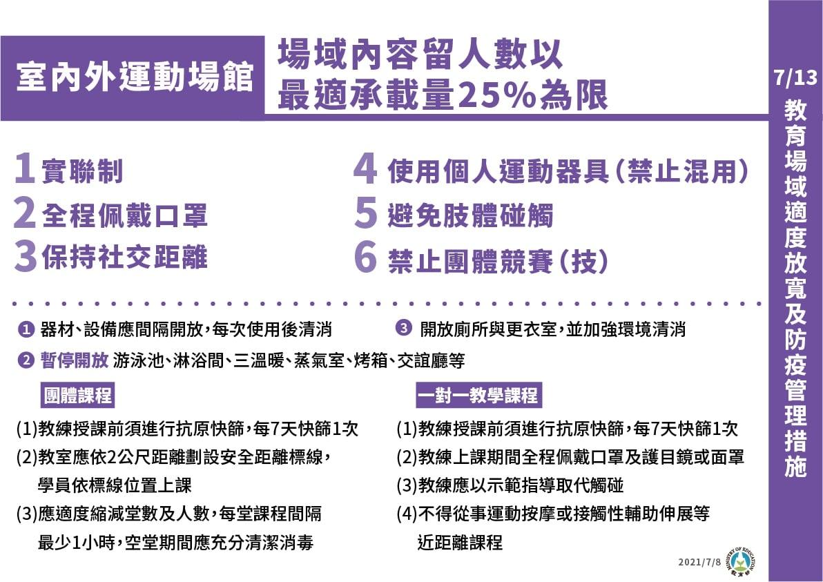 教育場域適度放寬措施-3