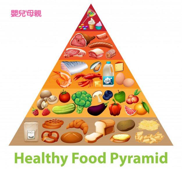 《美國新聞與世界報導》(U.S. News & World Report)評比2020年全球最佳飲食法,地中海飲食是第一名
