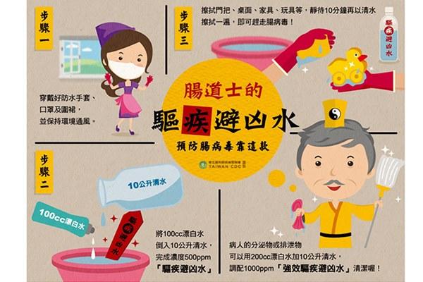預防腸病毒,務必加強環境整潔