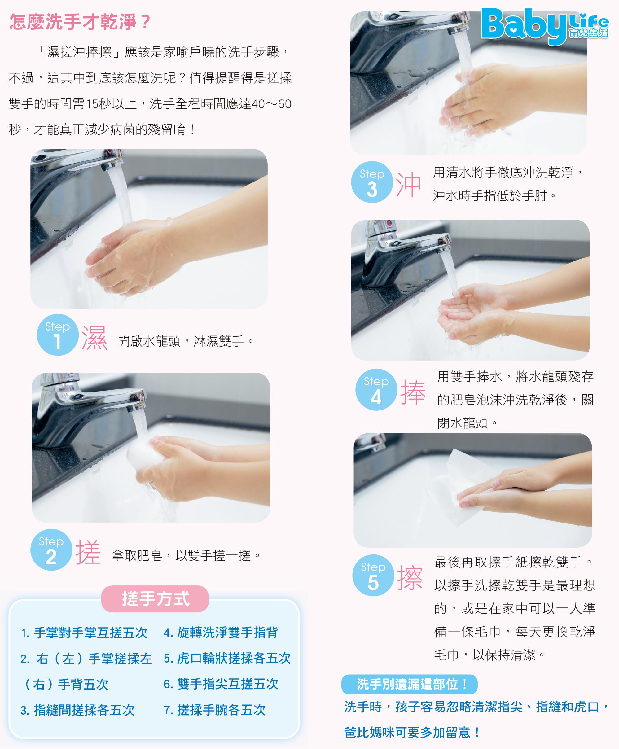 洗手五步驟,濕搓沖捧擦
