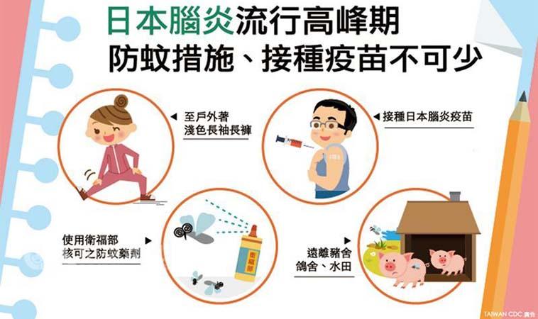 日本腦炎進入高峰 仍有1.5萬寶寶未打疫苗