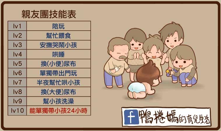 【育兒漫畫】 親友團技能表