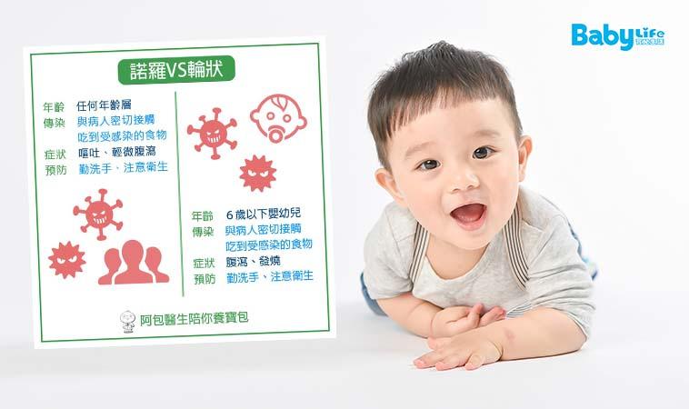嬰幼兒界常見感染病菌,當心諾羅病毒、輪狀病毒