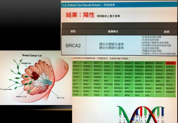 癌症基因檢測報告