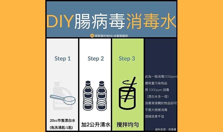 DIY腸病毒消毒水,只要3步驟就可搞定