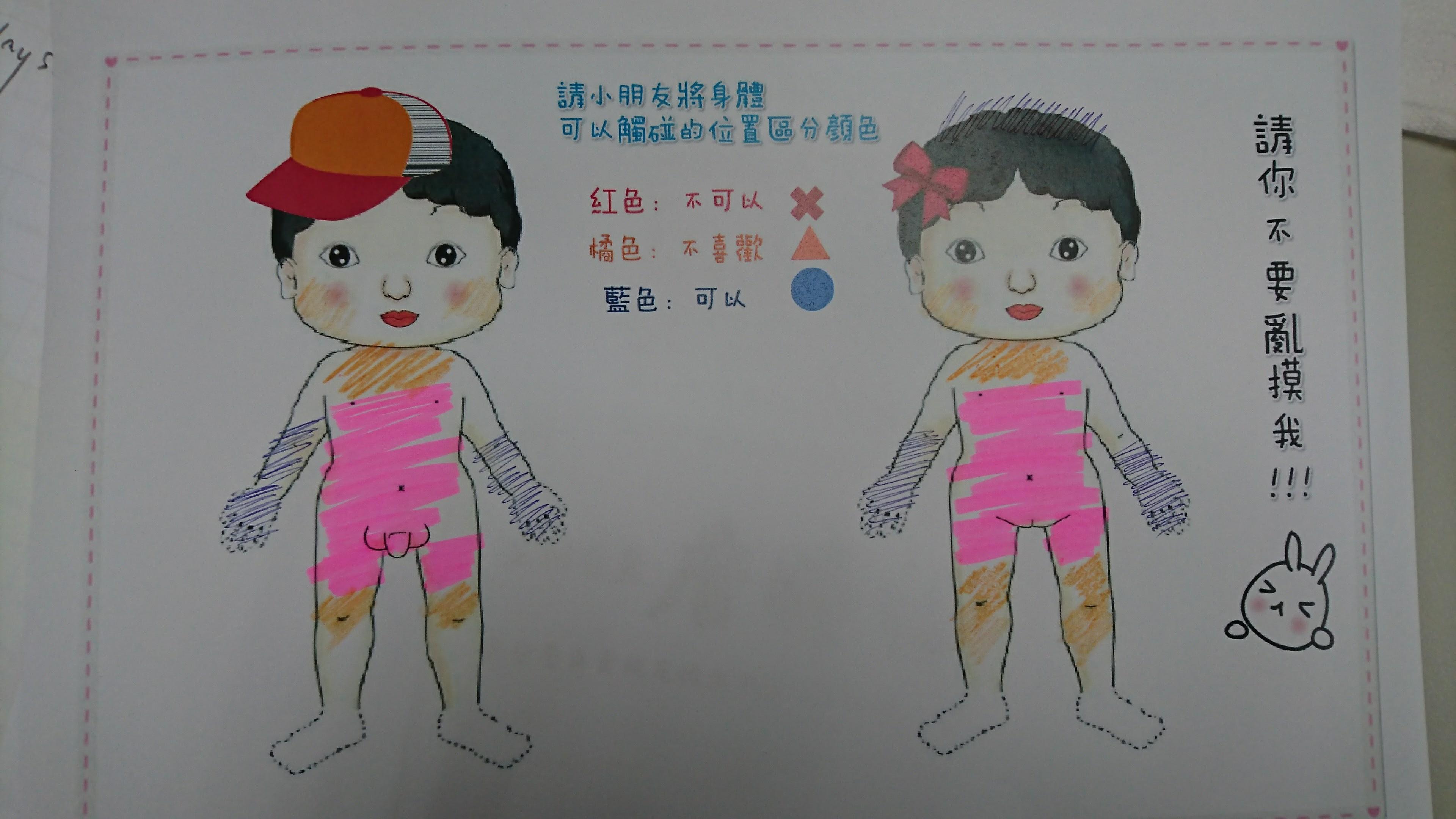 《育兒分享》用畫畫教小孩保護自己!!