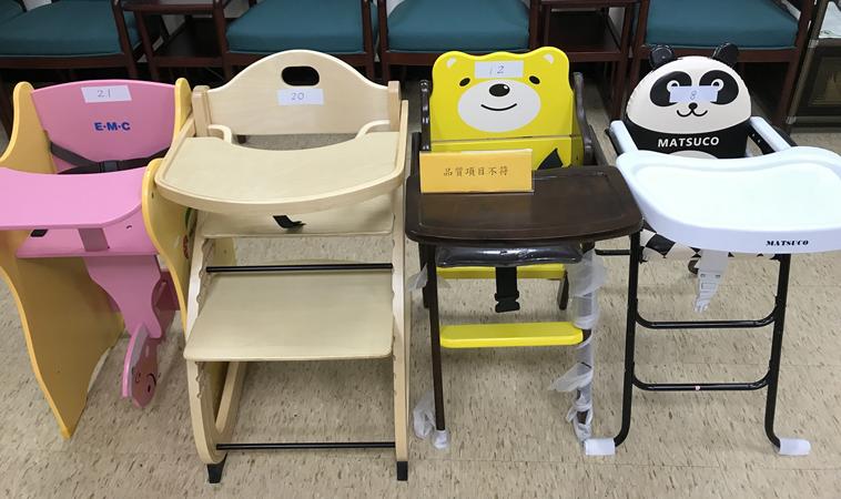 兒童用高腳椅又出包?!竟有2成塑化劑超標