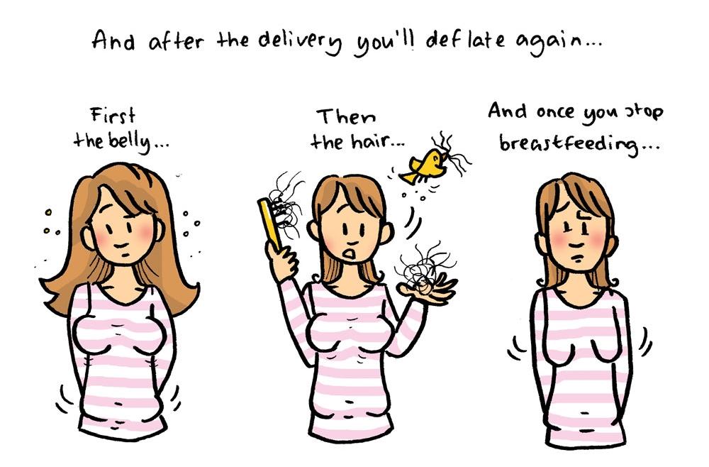 孕期產後症狀