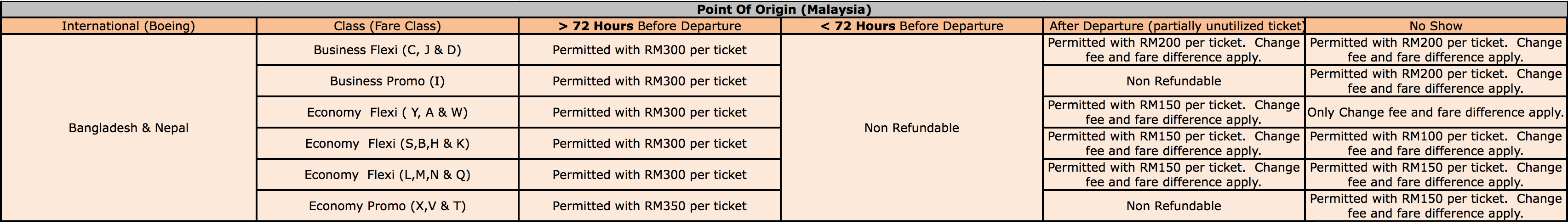 Tempat Jual Tiket Singapore Airlines Bisnis Class Terbaru 2018 Ramayana Nagita Slavina X Chapter 9 Blouse Angela 08009723 Cokelat L Cancellation Fees Outbound Kul To Bangladesh Nepal