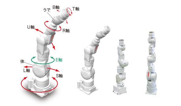 日タイ、世界が注目のFA関連製品、産業用ロボット