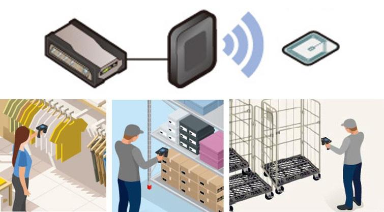 タイの工場や小売店舗向けUHF帯RFID、生産の自動化や棚卸の時間削減にも効果