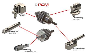 'Live tool' ของบริษัท Swiss PCM Willen SA สามารถเพิ่มประสิทธิภาพการทำงานให้กับเครื่อง Lathe ได้ ! (YAMADA MACHINE TOOL)  เพื่อให้ตอบสนองความต้องการที่เพิ่มขึ้นในประเทศไทย !