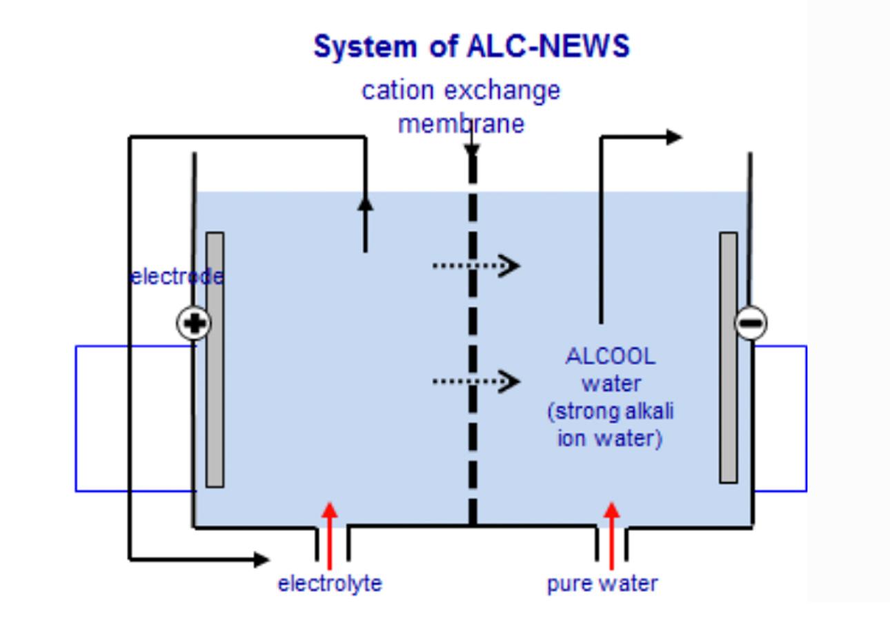 Homex x Yamada Machine Tool  นวัตกรรมด้านการจัดการสุขอนามัยในประเทศไทยที่เปลี่ยนแปลงจาก 'การทำความสะอาดได้ง่าย → การฆ่าเชื้อโรคอย่างปลอดภัย' ด้วย Alkaline ionized water + น้ำที่มีส่วนผสมของกรดไฮโปคลอรัส (Hypochlorous acid water) !