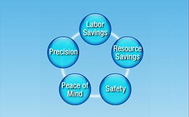 【タイ・管理ソリューション】SATOは、製造現場のすべてのセクションでRFID・バーコードのご提案をいたします!