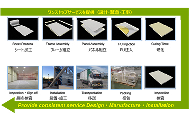 タイ、アセアンで最高品質レベルの高性能断熱パネルを製造・販売