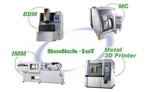 製造現場のロスタイム削減に貢献する『Sodick IoT』<br>工作機械の搭載機能ラインアップをご紹介!