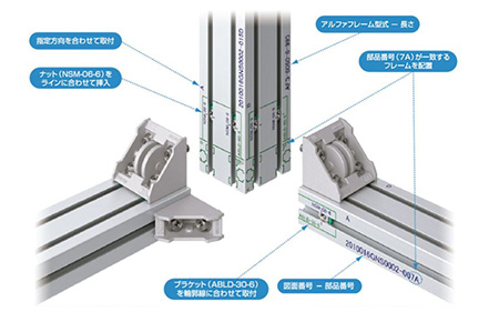【世界初!CAD・設計組立支援】 NIC独自のシステムでアルミフレームの設計・組立のコスト削減