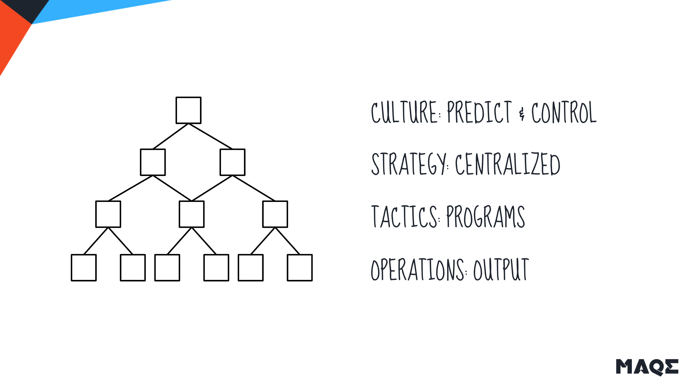 Controlled fixed corporate structure.