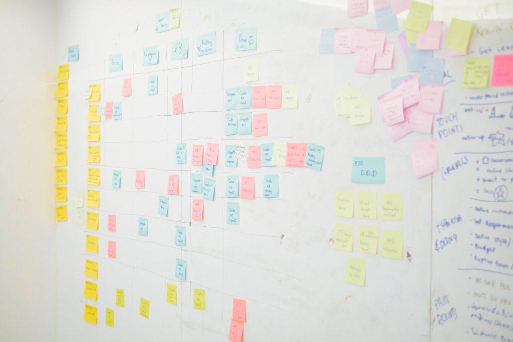 A Digital transformation roadmap