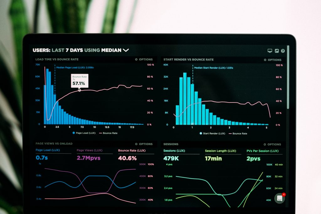 Top retail trends for 2021 - Big data dashboard image