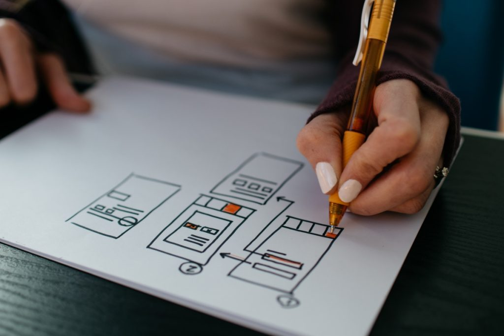 Picture showing a UX flow - UX writing tips