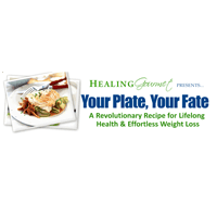 Your Plate Your Fate Coupons & Promo codes