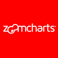 ZoomCharts Coupons & Promo codes