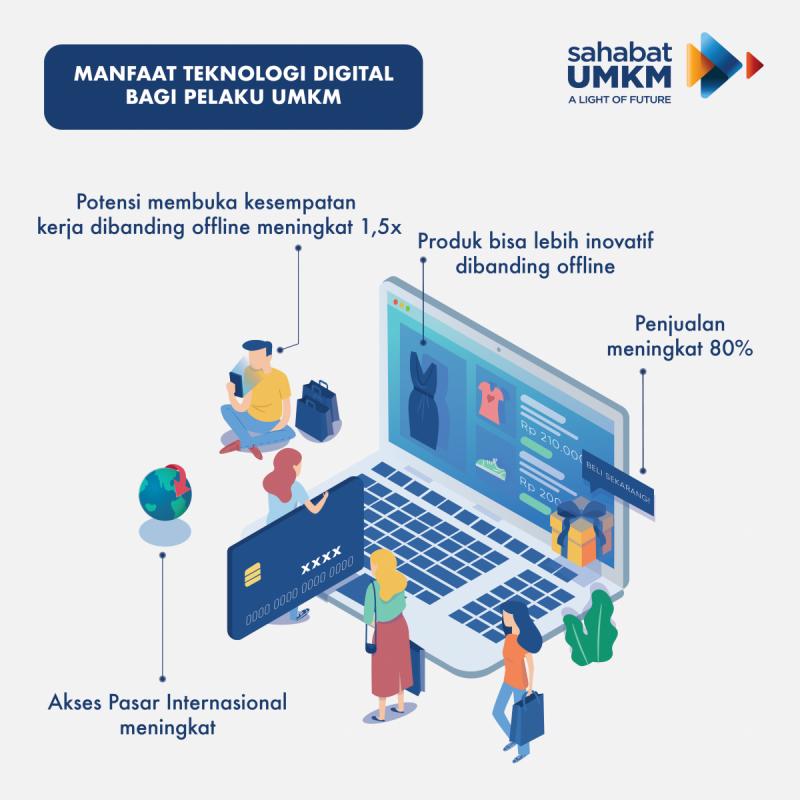 Infografis Manfaat Teknologi Digital Bagi Pelaku UMKM