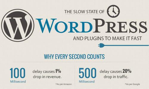 bagaimana-kelajuan-laman-web-blog-memberi-kesan-kepada-pelawat