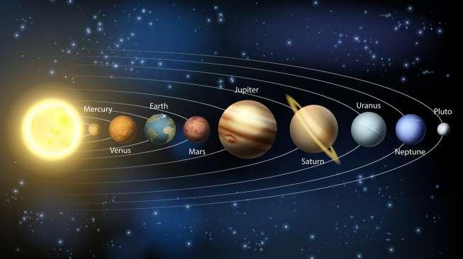 Ilustrasi tata surya. Perhatikan posisi Bumi terhadap Planet Mars. Dahulu susunannya memiliki kesamaan [Shutterstock].