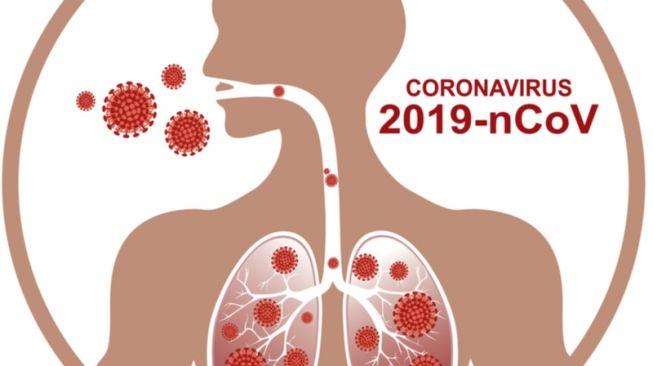 Ilustrasi virus corona (coronavirus) Wuhan, China. (Shutterstock)