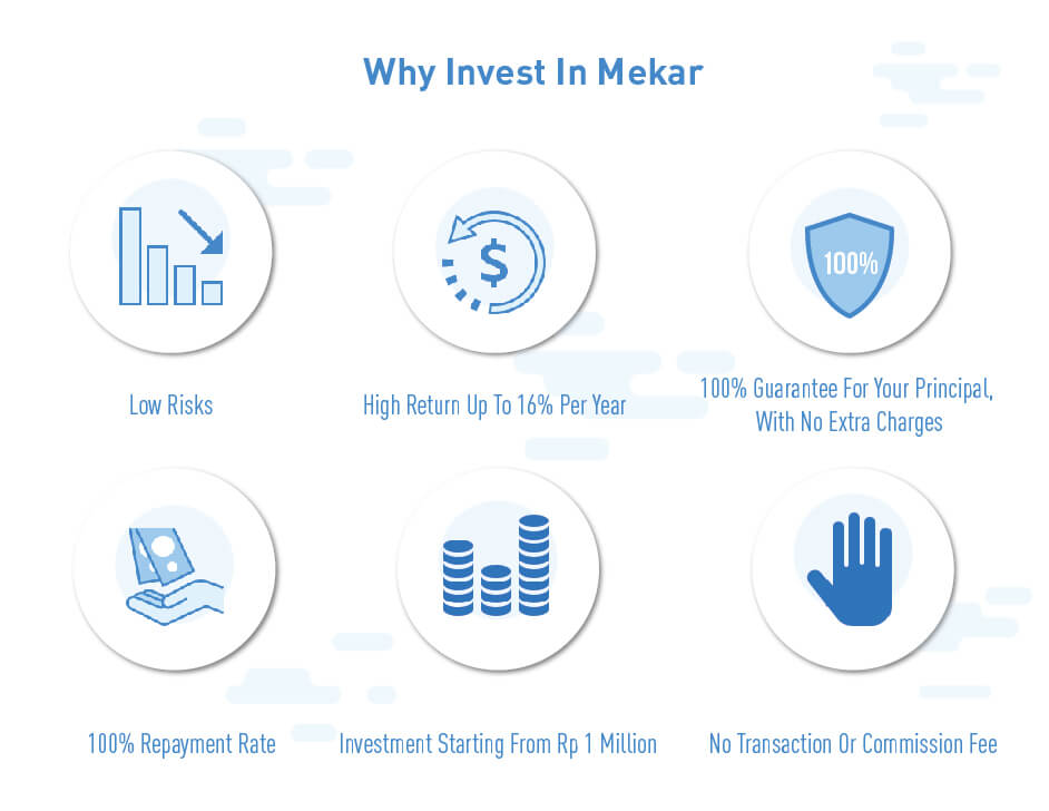Infographic Why Invest In MEKAR