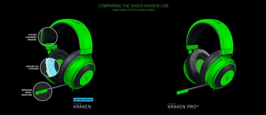 Razer Kraken 2019 รีวิว