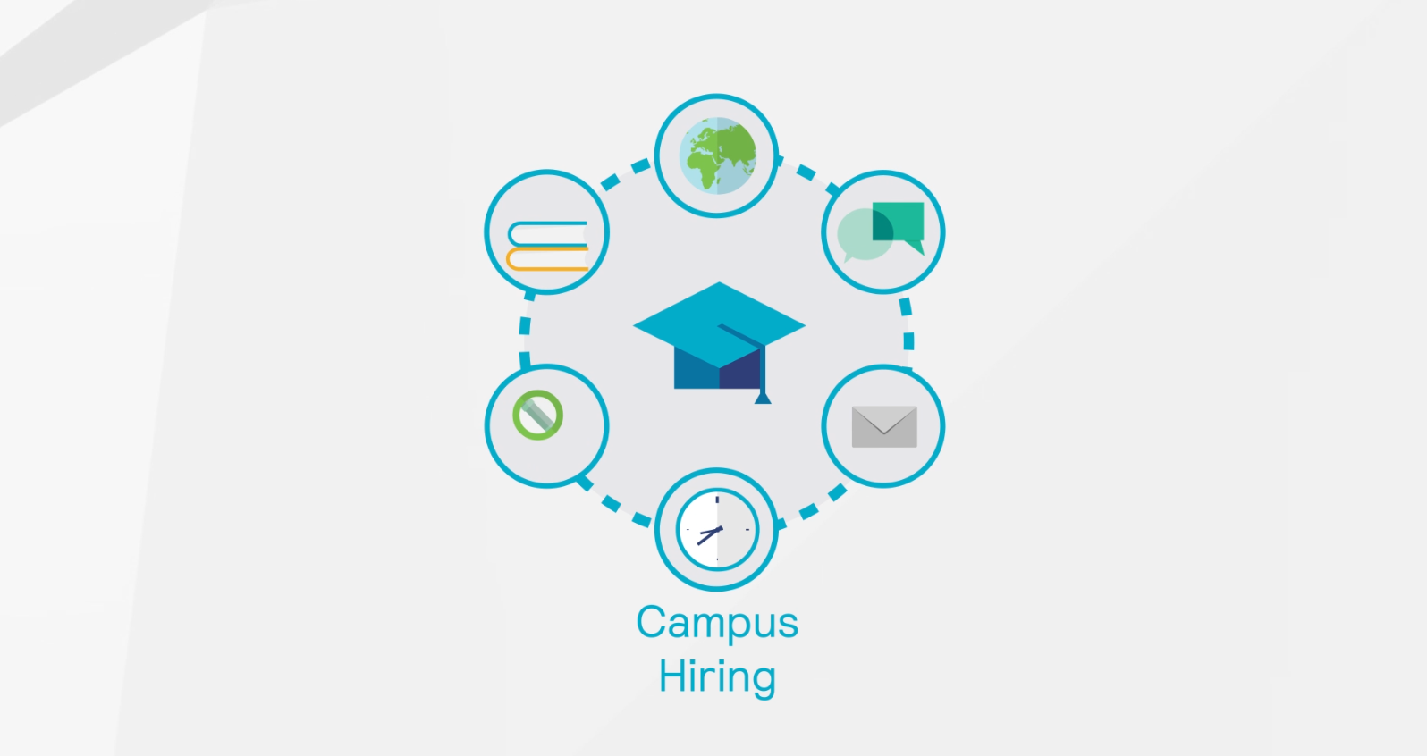 Hire the Right Candidates from the Right Campus
