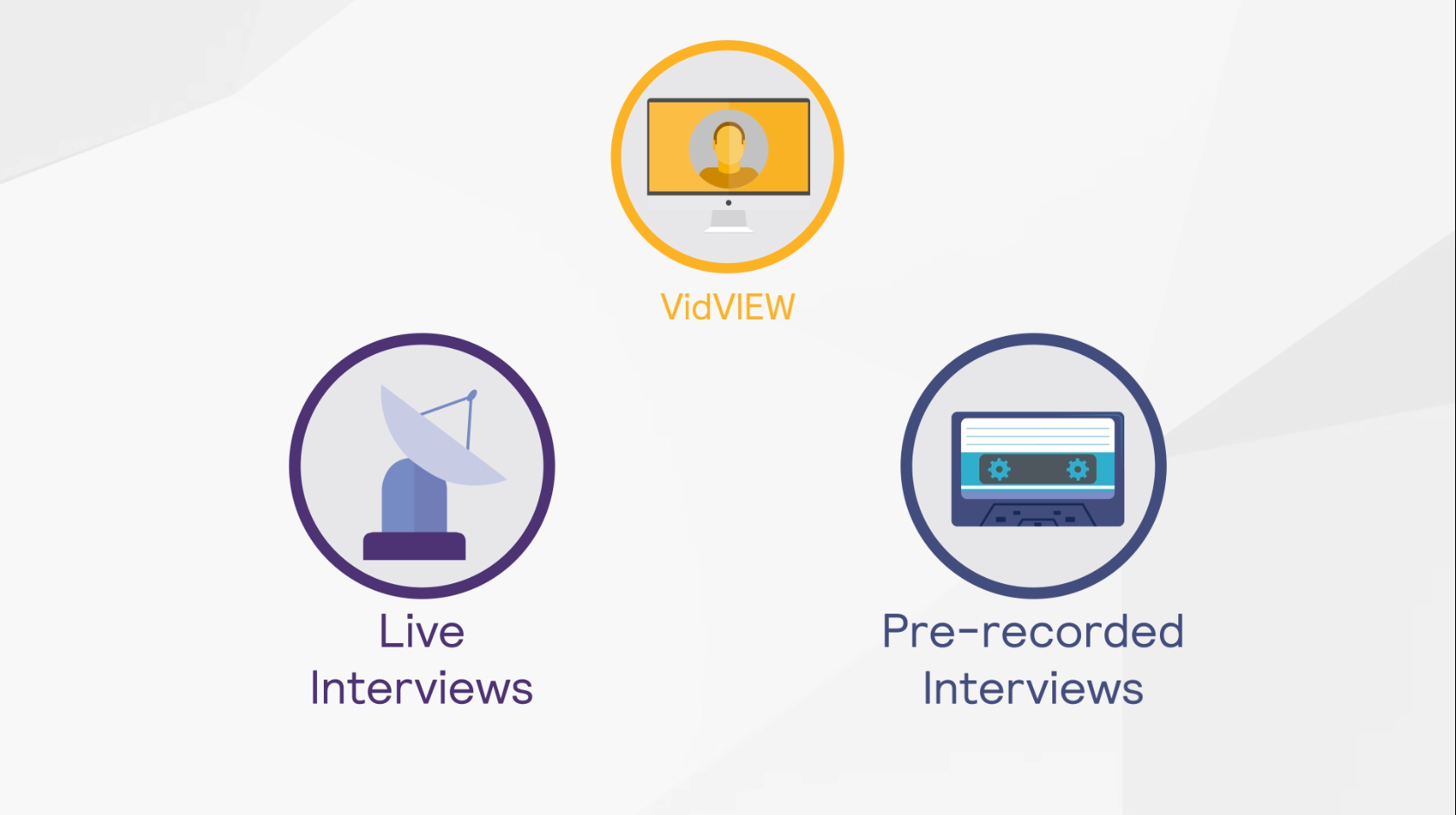 Hire On-the-Go With Structured Video Interviews