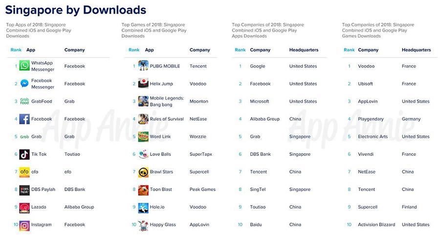 Top 5 app di appuntamenti a Singapore
