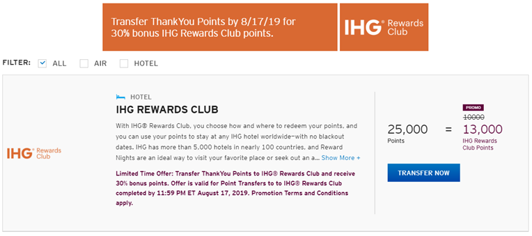 Citi offering 30% bonus on IHG points transfers: should you
