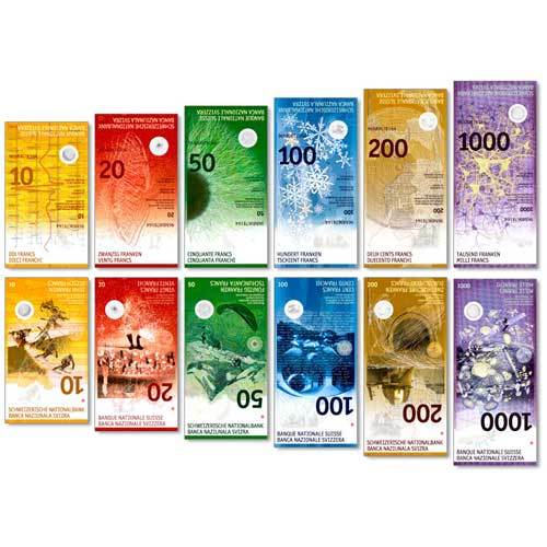 New-200-Swiss-Franc-Banknotes-to-be-Released-in-August
