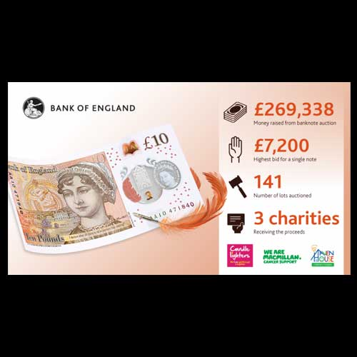 Bank-of-England-Raises-Money-for-Charity