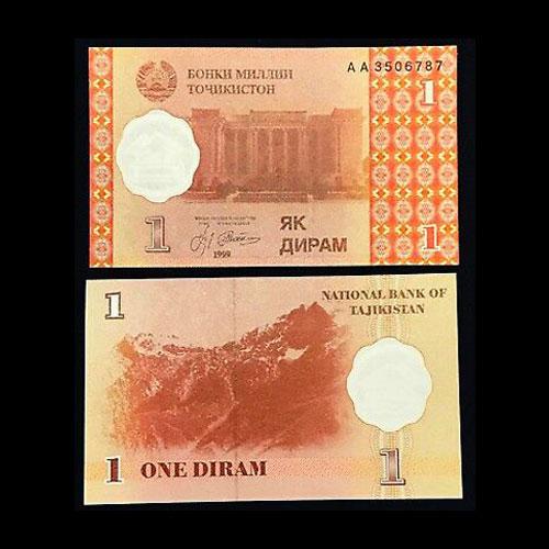 Tajikistan-1-Diram-banknote-of-1999