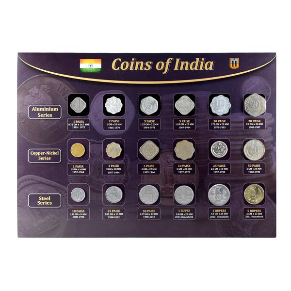 Republic India Aluminium, Copper-Nickel and Steel Coin series