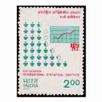 41st session -International statistical institute stamp