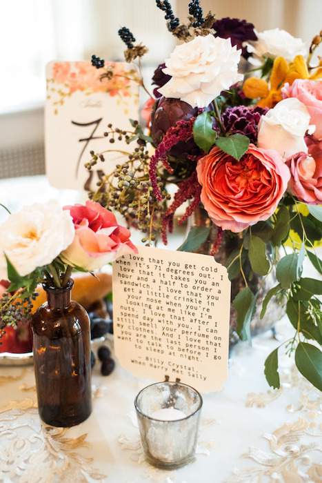 Poetic table verses and quotes
