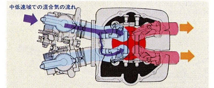 Motor Alay Honda