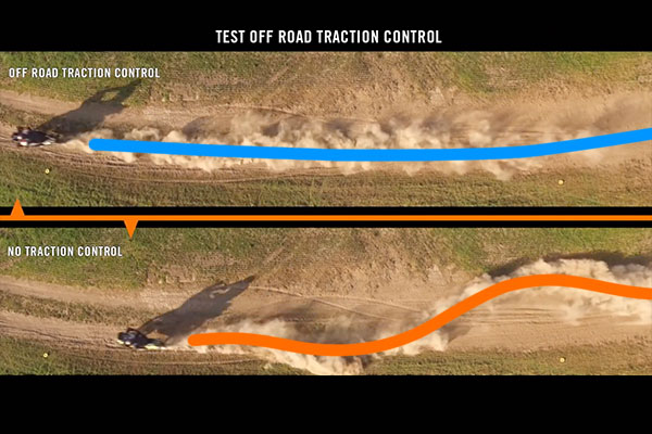 traction control test