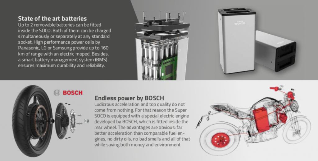 komponen baterai dan mesin motor listrik